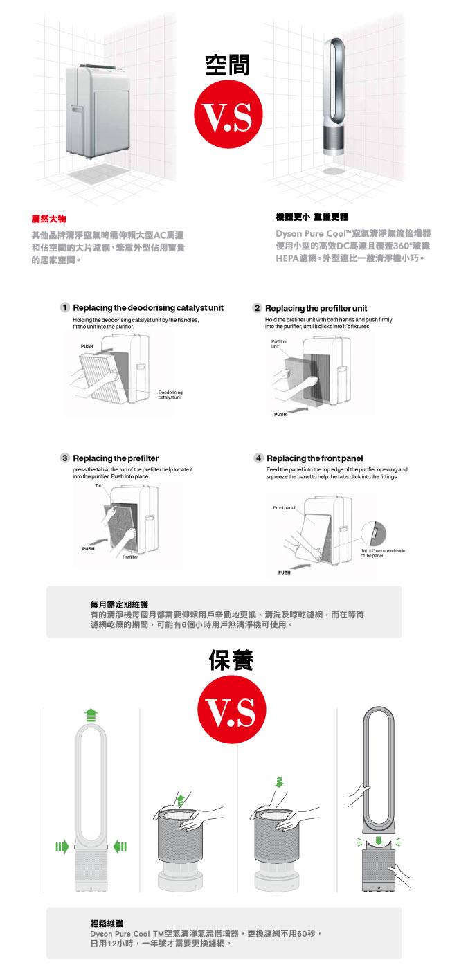 【福利機特賣】Dyson pure cool 二合一涼風空氣清淨機 TP00 (時尚白)福利品